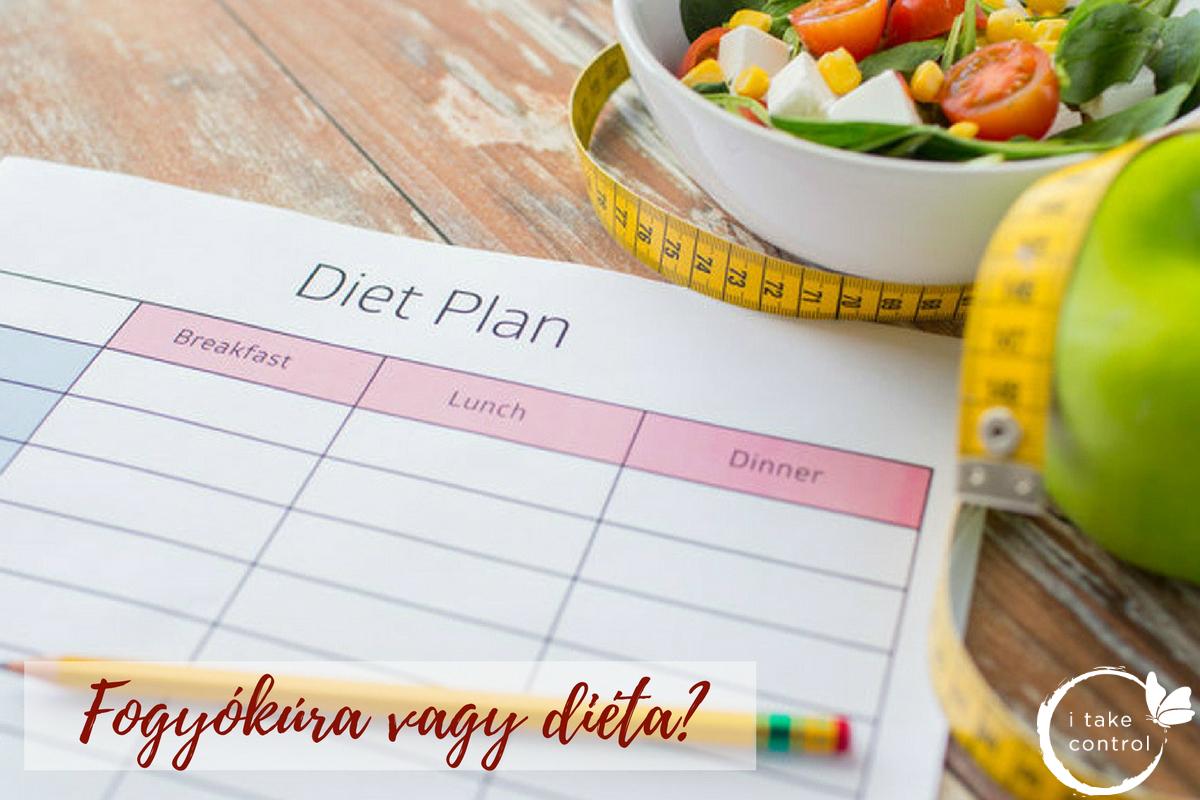 fogyókúra, diéta, bikini vonal, nyár, egészség, táplálkozás, egészséges táplálkozás, inzulin, inzulin rezisztencia, IR